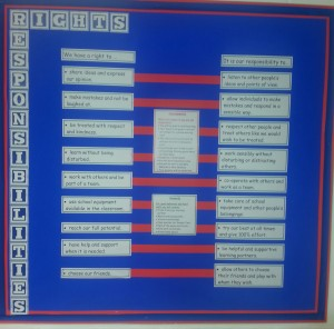 Rights Notice board 5kn